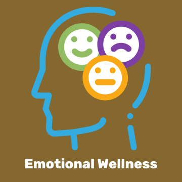 Emotional wellbeing and emotional wellness